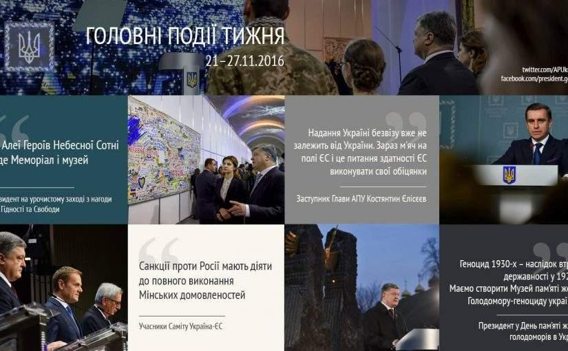 Головні події тижня від Адміністрації Президента України. 21-27 листопада