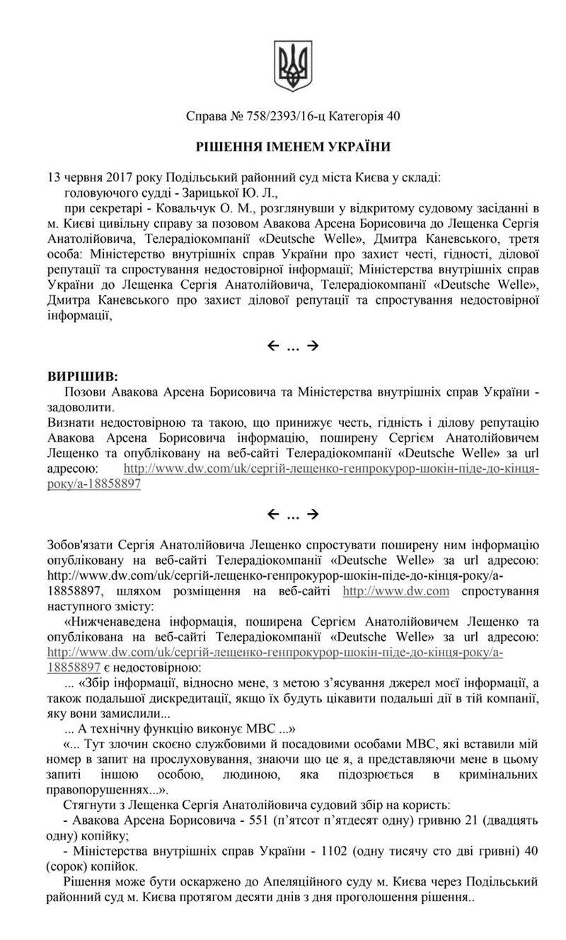 Суд визнав всі звинувачення депутата Лещенка щодо Авакова та МВС завідомо недостовірними (документ)