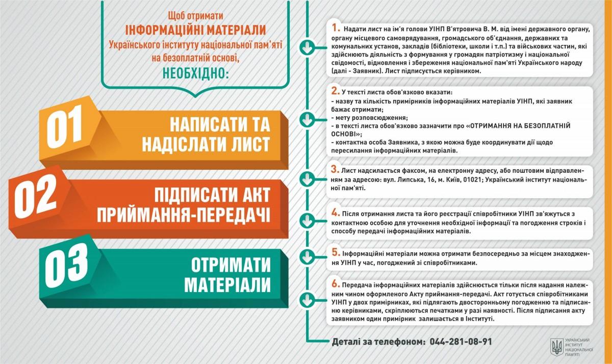 Як безкоштовно отримати настільну гру «Українська революція 1917-1921»