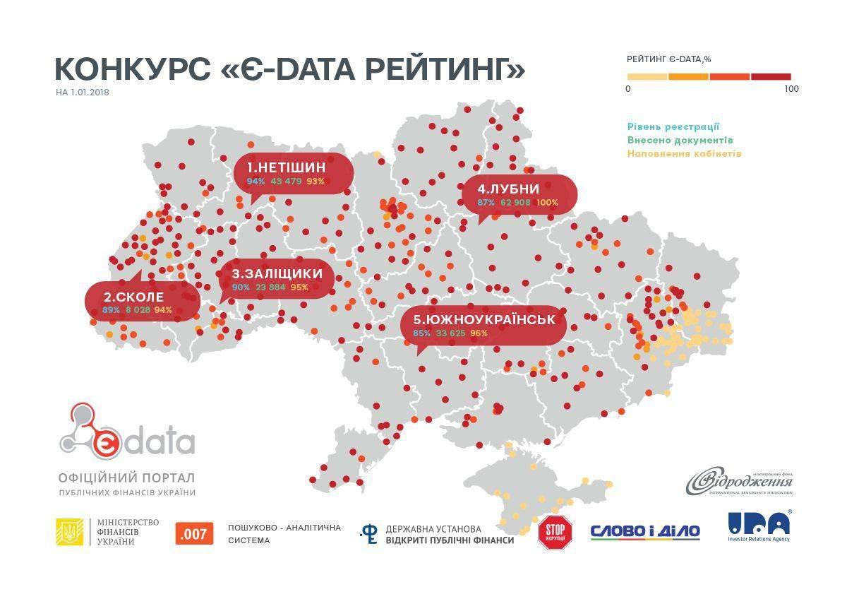 Переможцями конкурсу Є-data Рейтинг стали малі міста України (інфографіка)