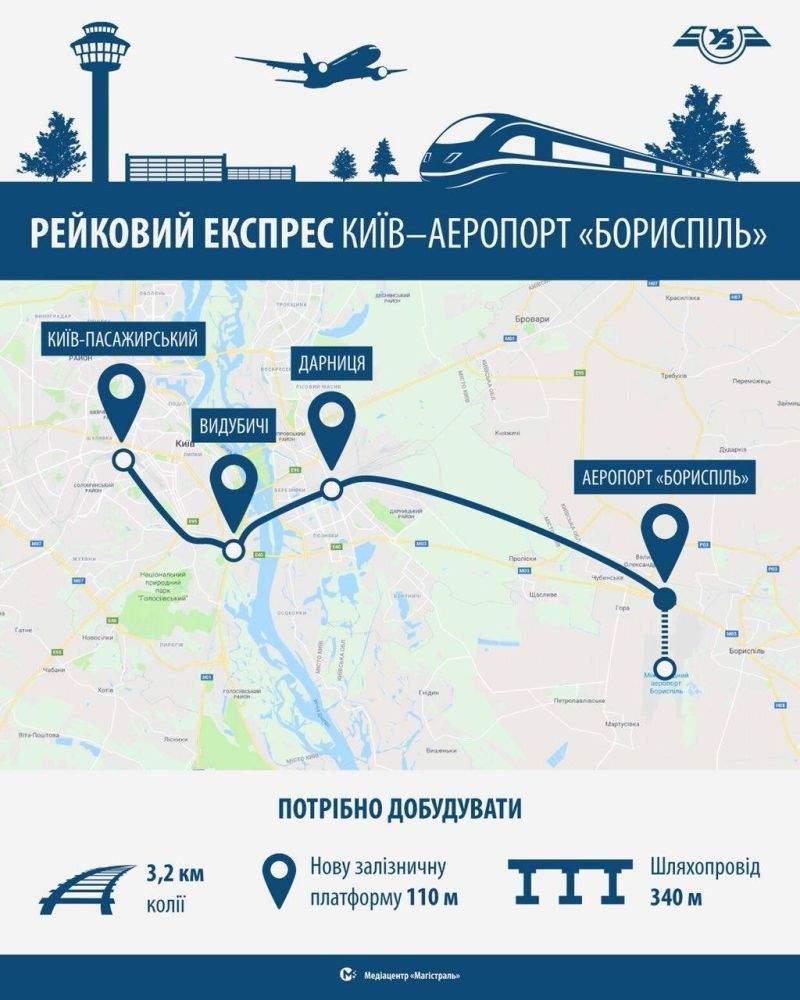Роботи з будівництва інфраструктури для експресу Київ–Бориспіль ведуться за графіком