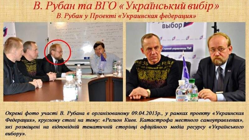 Російський політичний проект «В. Рубан» (презентація)