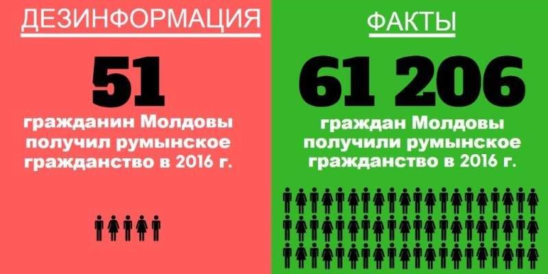 Обзор дезинформации пропагандистских СМИ – 29.04.2018