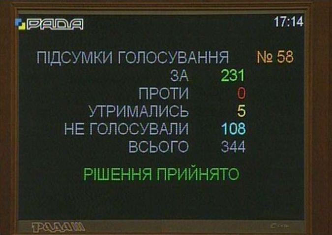 Верховна Рада України удосконалила окремі питання проходження громадянами військової служби