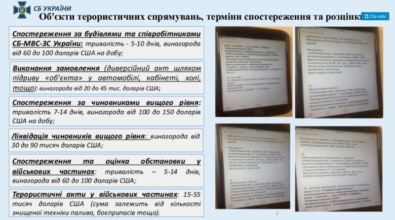 СБУ попередила низку терактів проти мирного населення, запланованих спецслужбами РФ (відео, презентація)