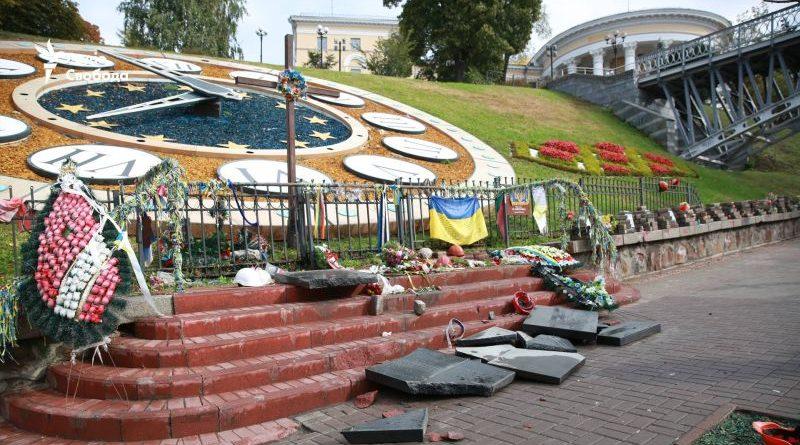 Акти вандалізму, як засіб загострення протиріч всередині українського суспільства