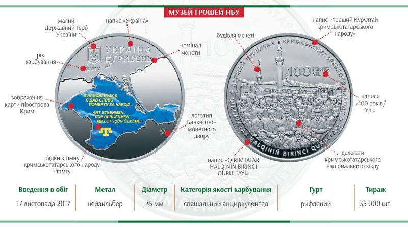 """У НБУ відбулася презентація пам'ятної монети """"100-річчя першого Курултаю кримськотатарського народу"""" (відео)"""