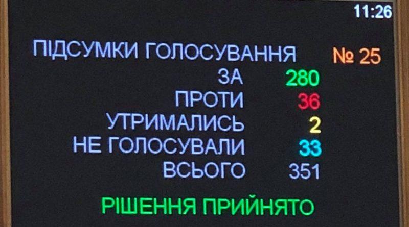 Відтепер і згідно Закону Росія - окупант і агресор