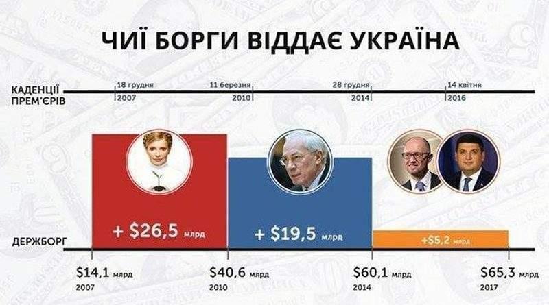 «Як сучка блох!» © В. А. Ющенко