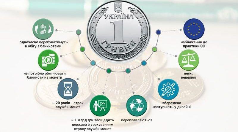 Монетний двір карбує нові обігові монети номінальною вартістю 1 та 2 гривні (фото, інфографіка)