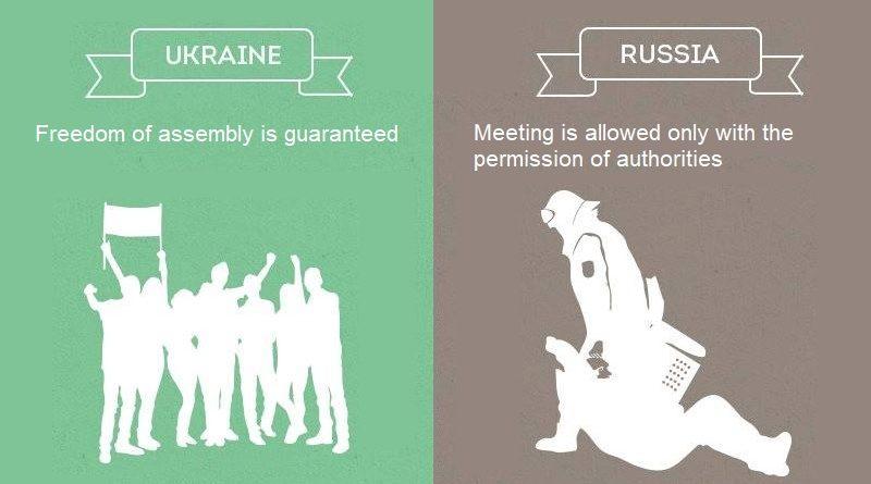 Дві фрази з Росії, які зробили мій день