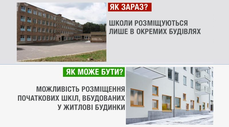 Мінрегіон розглядає можливість проектування вбудованих у житлові будинки початкових шкіл (1-4 класи)