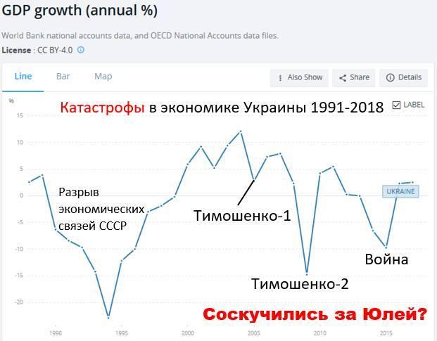 https://tverezo.info/wp-content/uploads/2018/08/timoshenko1-1.jpg