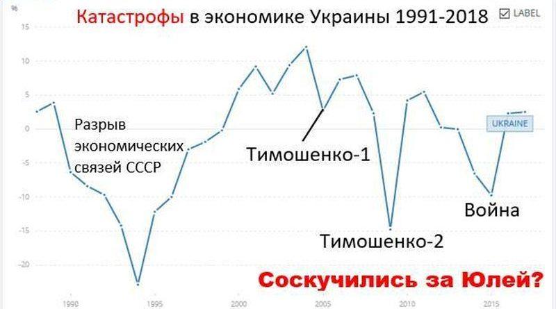 Тимошенко-3 будет побольнее, чем предыдущие две