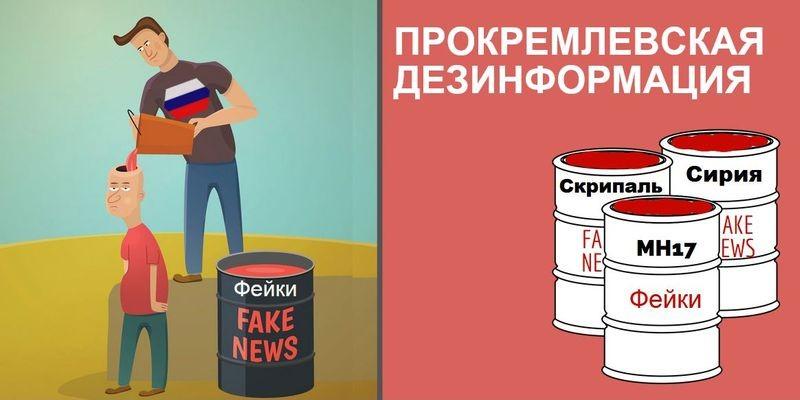 Обзор дезинформации пропагандистских СМИ – 25.09.2018