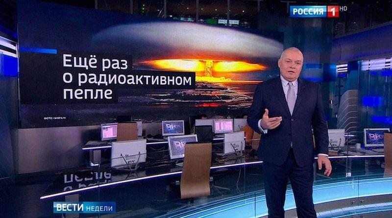 Виды и цели кремлевского шантажа