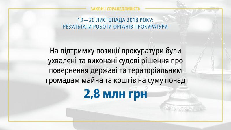 Результати роботи органів прокуратури 13.11 – 20.11.2018 (брифінг, відео, інфографіка)