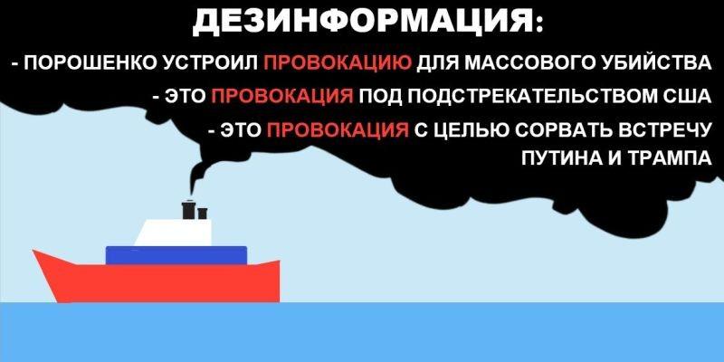 Обзор дезинформации пропагандистских СМИ – 07.12.2018