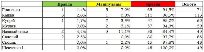 Аналізуємо передвиборчі програми кандидатника