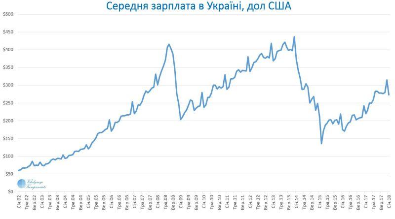 Тимошенко – інфляція. Тимошенко – злидні