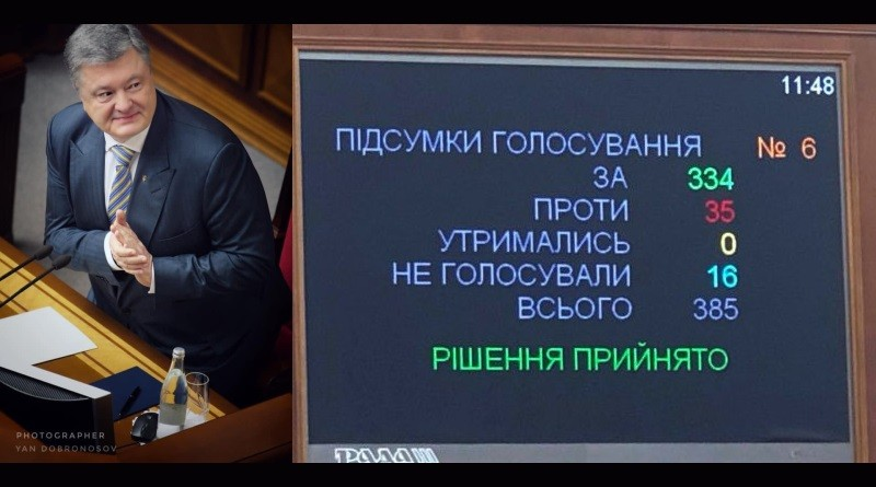 Верховна Рада: курс на ЄС і НАТО віднині закріплено в Конституції!