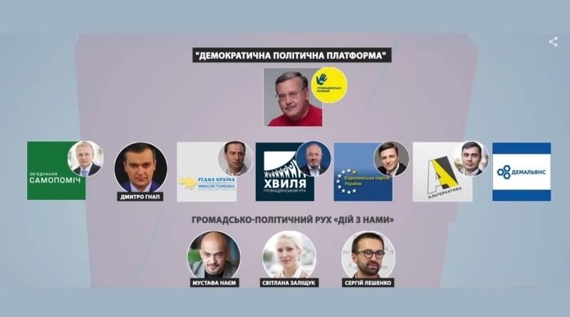 Вибір борця з корупцією