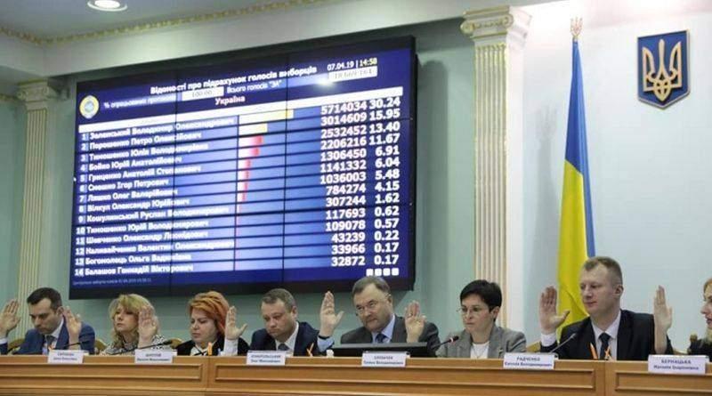 ЦВК офіційно оголосила результати першого туру виборів Президента й призначила другий (відео)