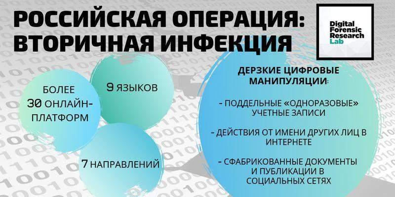 Обзор дезинформации пропагандистских СМИ – 09.08.2019