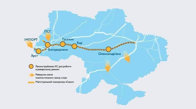 ГТС України готова до сценарію «нульового транзиту»