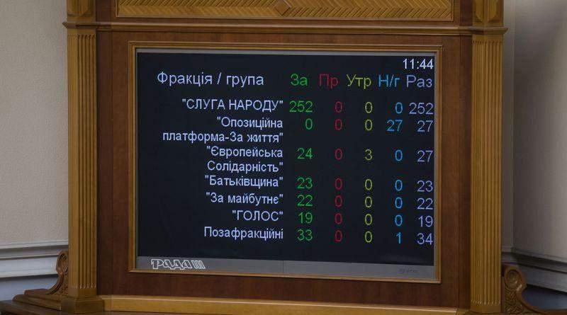 Виступи Петра Порошенка та Ірини Геращенко на засіданні парламенту 03.09.2019 р. (фото, відео)