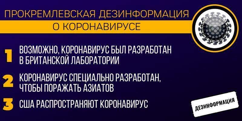 Обзор дезинформации пропагандистских СМИ – 14.02.2020