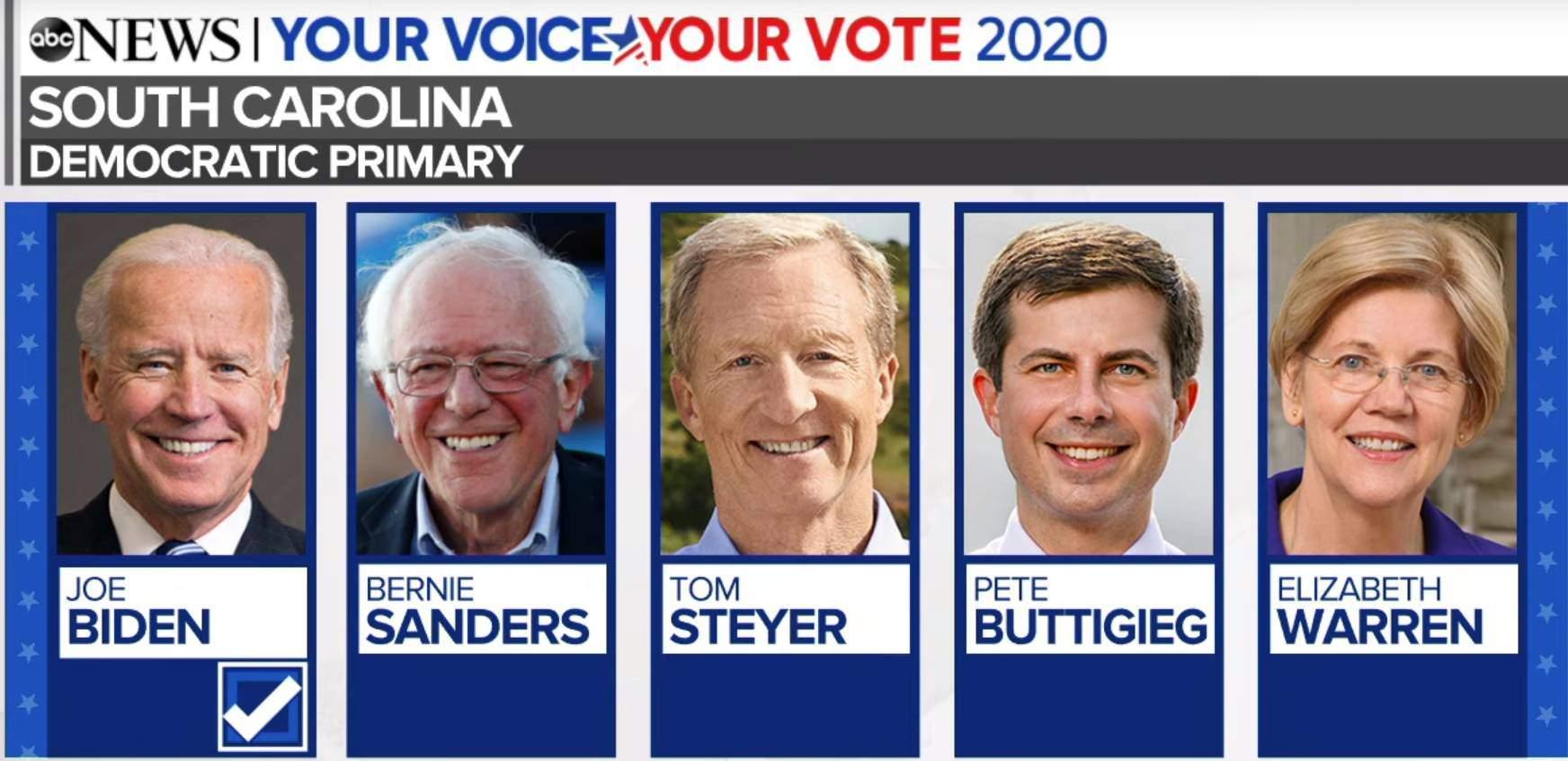 Новости из США. 24-29 февраля 2020 года