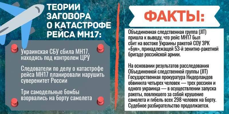 Обзор дезинформации пропагандистских СМИ – 15.03.2020