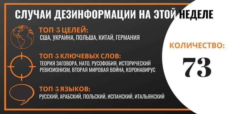Обзор дезинформации пропагандистских СМИ – 08.03.2020