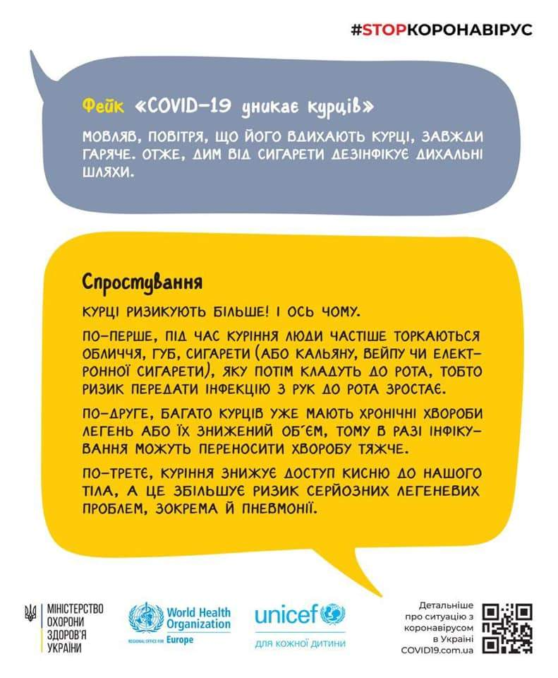 Оперативна інформація про поширення коронавірусної інфекції COVID-19 станом на 22:00 28.03.2020