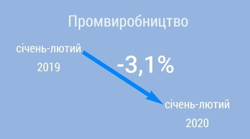 Хто вбиває економіку