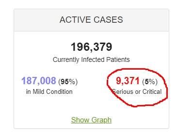 Тим, хто вважає, що «ця хрінь не страшніше грипу»