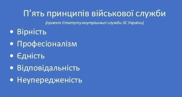 Щодо нової редакції Загальновійськових Статутів ЗС України. Частина 4