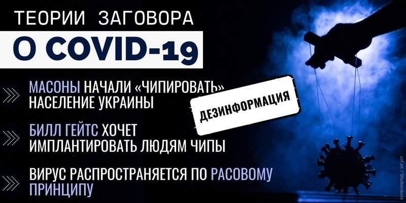 Обзор дезинформации пропагандистских СМИ – 20.05.2020