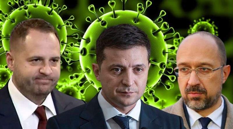 Хронологія зеленої боротьби з вірусом