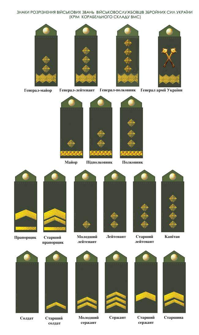 Антиукраїнський Таран у війську