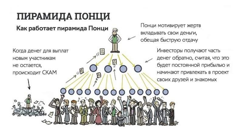Про облікову ставку, фінансові піраміди та дешеві кредити для бізнесу в Україні