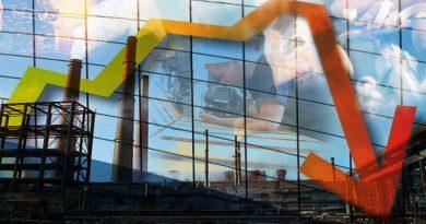 На третьому році президентства Зеленського українська промисловість відкинута нижче рівня 2016 року